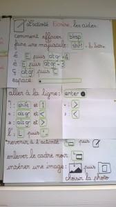 Les consignes pour l'activité Ecrire